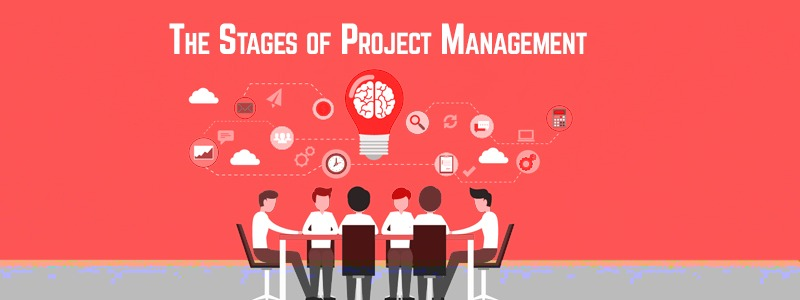 The Stages of Project Management