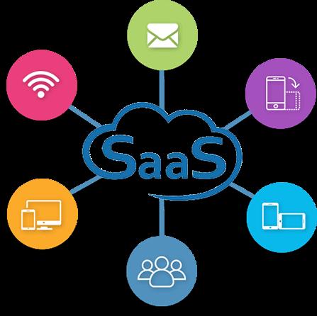 SaaS App Developemt
